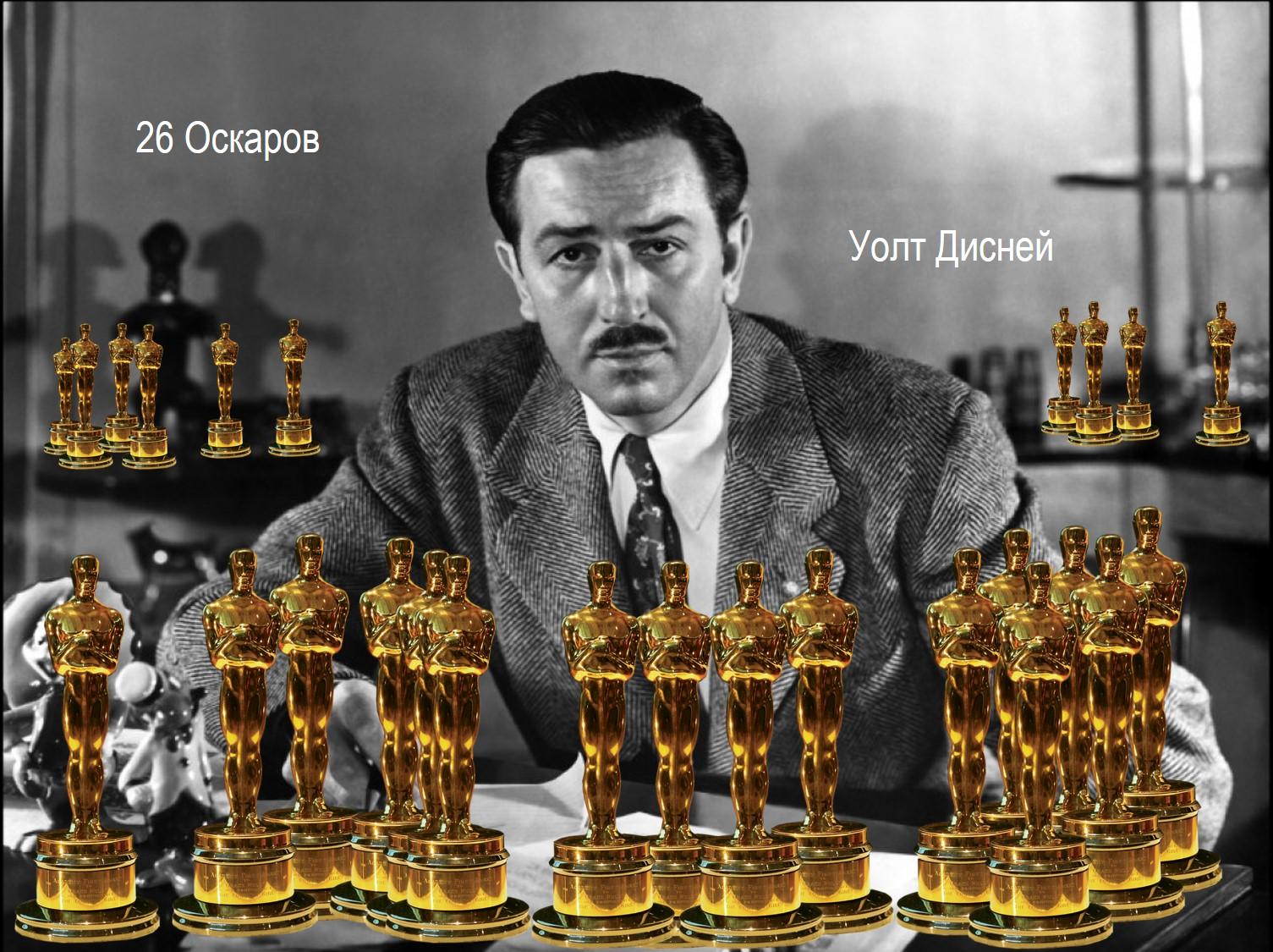 Больше всего Оскаров получил Уолт Дисней 26 Оскаров