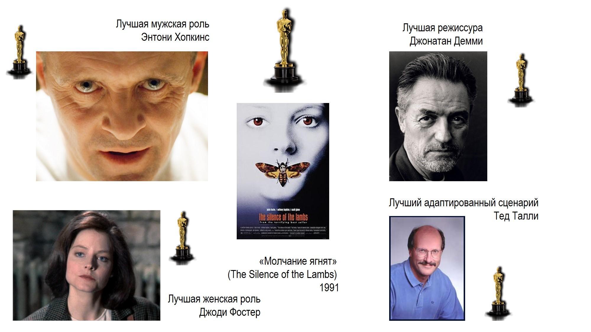 Молчание ягнят Большая пятерка 5 Оскаров в главных номинациях