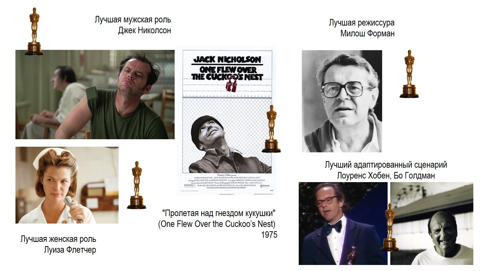 Пролетая над гнездом кукушки Большая пятерка 5 Оскаров в главных номинациях