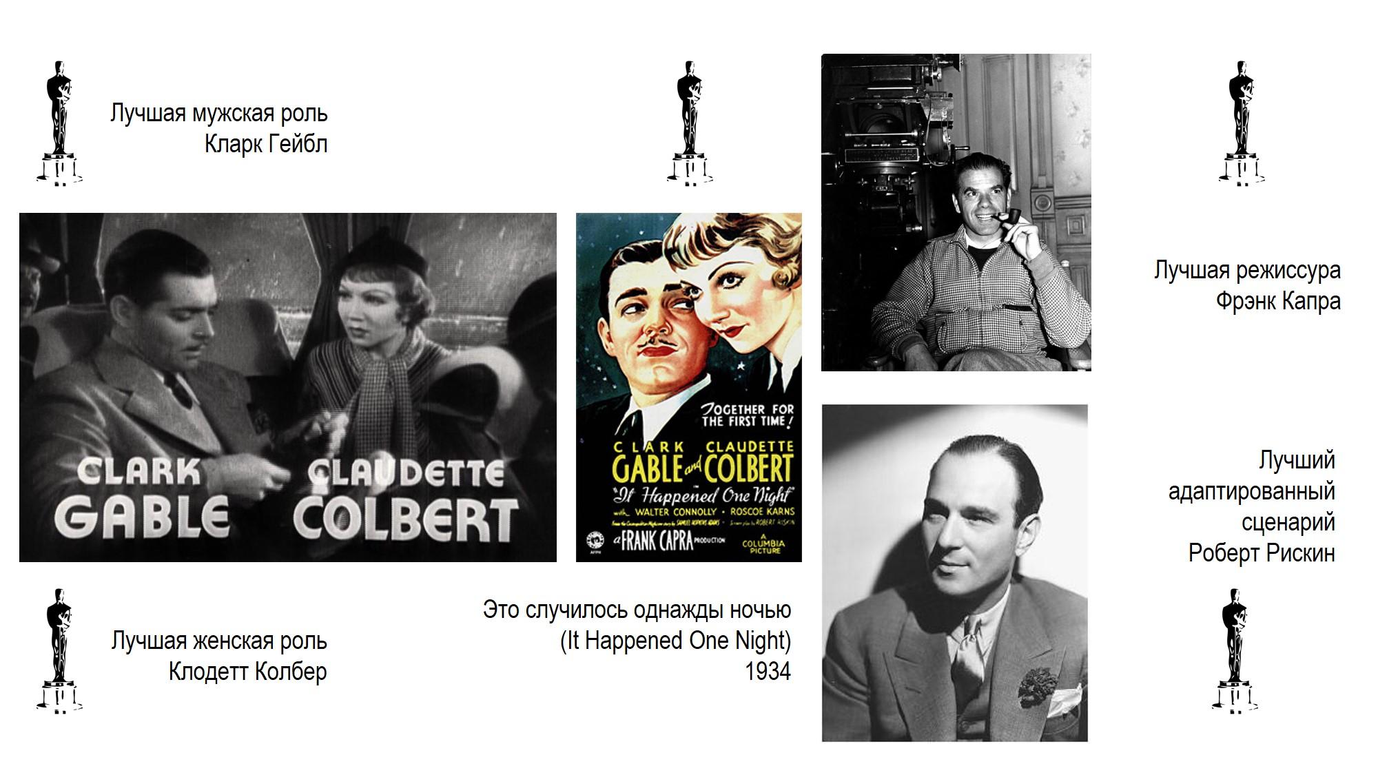 Это случилось однажды ночью Первый фильм большой пятерки 5 Оскаров в главных номинациях