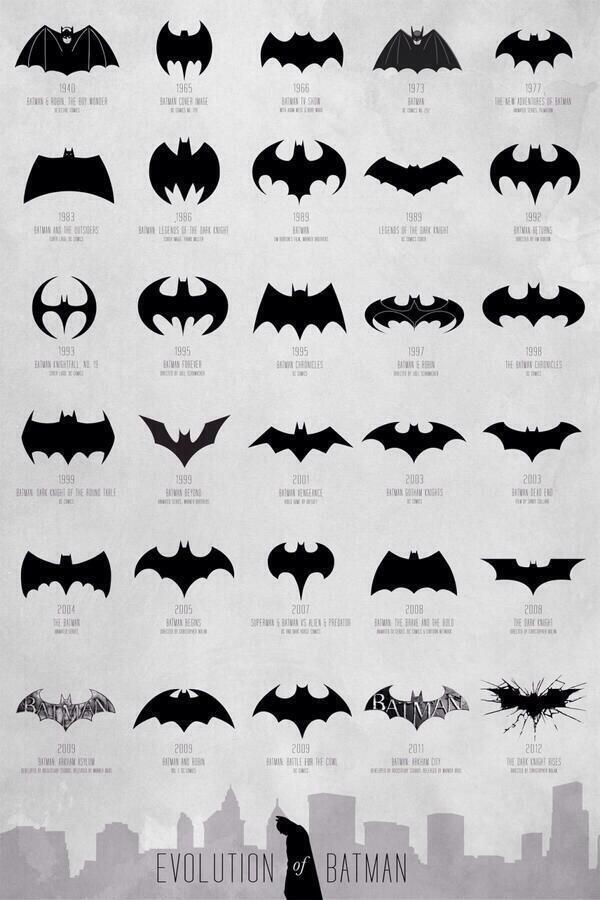 Batman log evolution