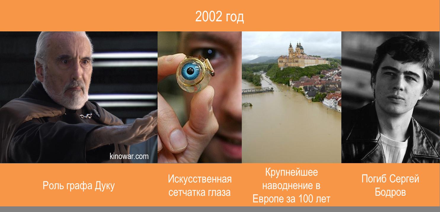 Жизнь и карьера Кристофера Ли 2002 год