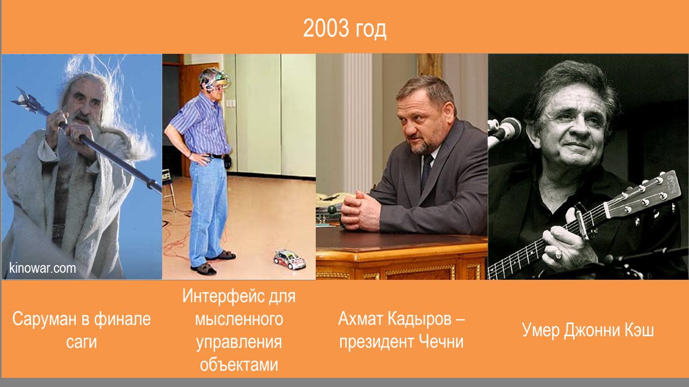 Жизнь и карьера Кристофера Ли 2003 год