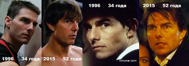 Как изменился Том Круз за 20 лет в фильмах Миссия невыполнима инфографика