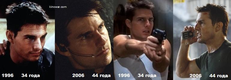 Как менялся Том Круз в фильмах Миссия невыполнима инфографика
