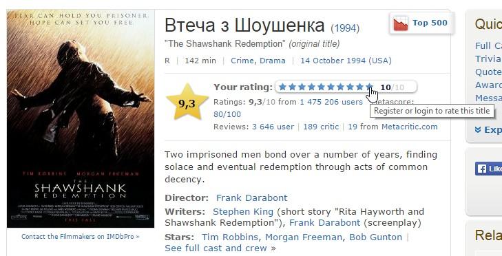 Принцип составления рейтига сайта IMDb