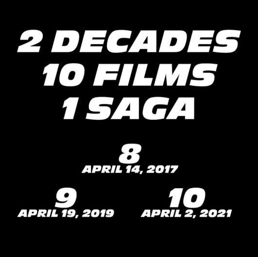 Даты выхода трех фильмов саги Форсаж
