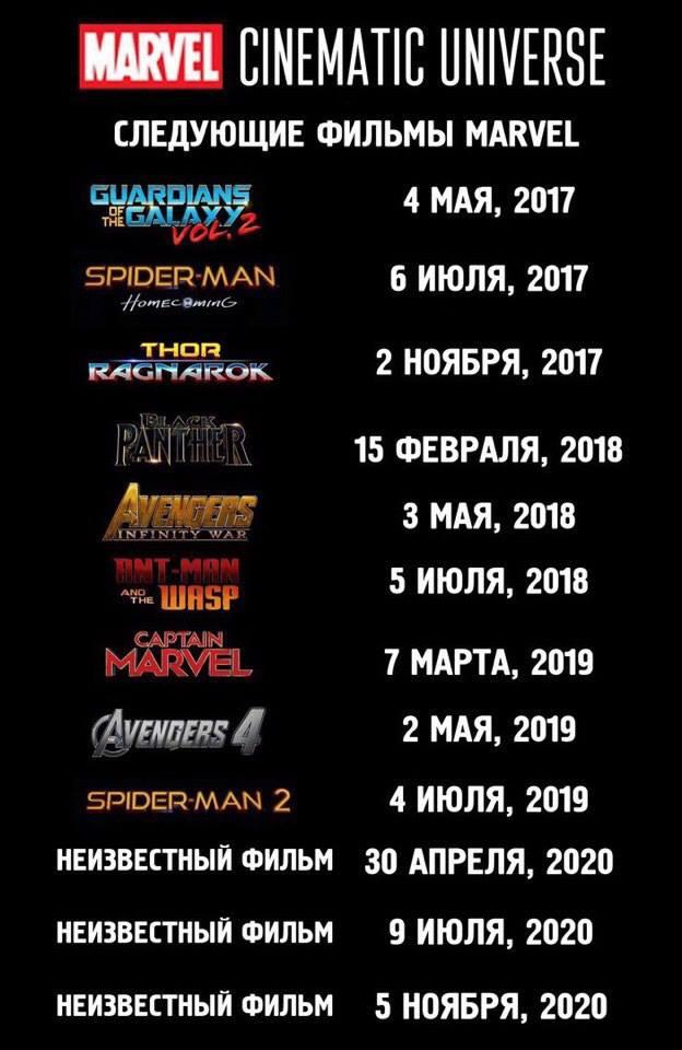 Ожидаемые премьеры вселенной Marvel